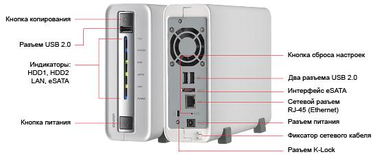 Сетевое хранилище Qnap TS-110 Turbo NAS